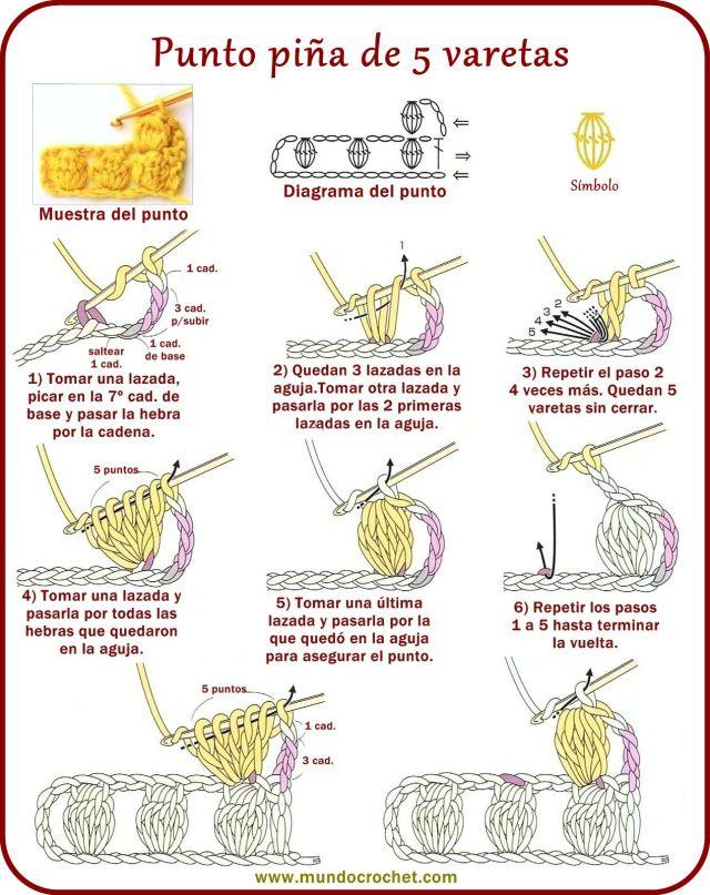 Punto piña de varetas o puntos altos - Mundo Crochet | Patrones De ...