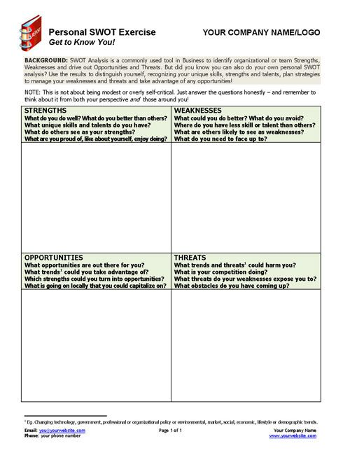 Personal SWOT Exercise Swot analysis, Confidence boost and Goal - swot analysis example