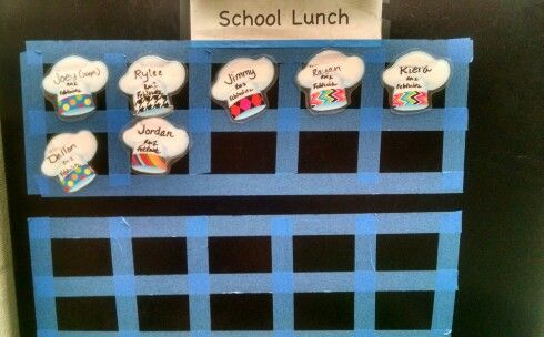 This is my idea on how to take lunch count AND teach the kinders about ten frames! It worked great!