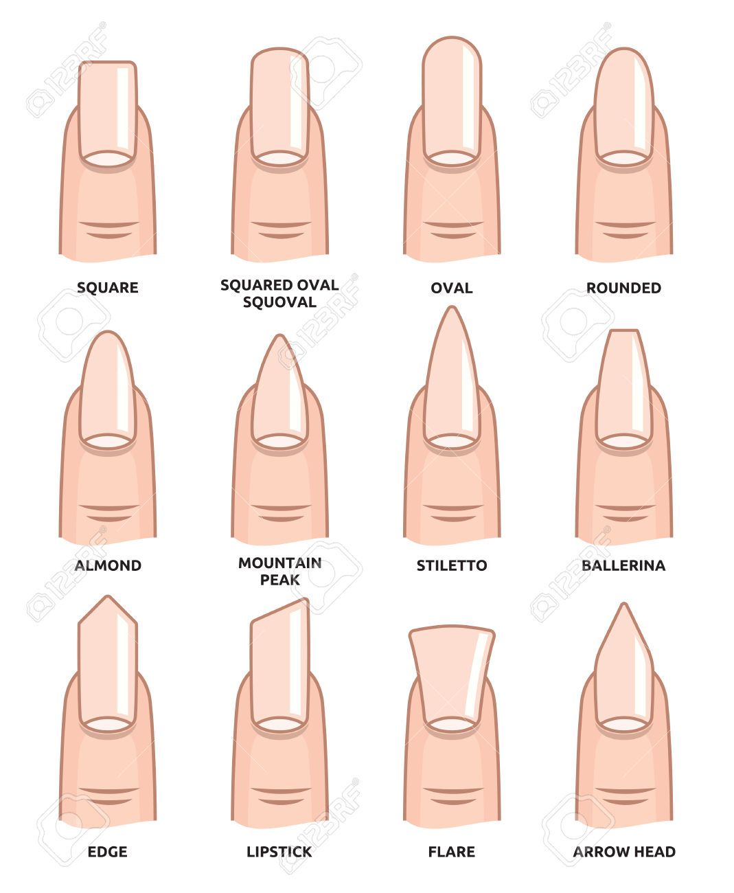Different Nail Shapes - Fingernails Fashion Trends Royalty Free ...