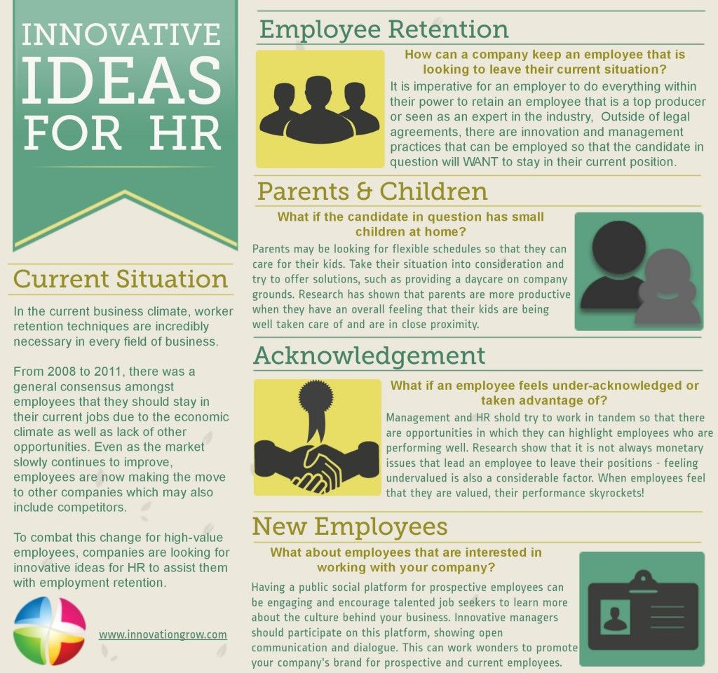 Infographics Ideas  Infographic Innovative Ideas For Hr
