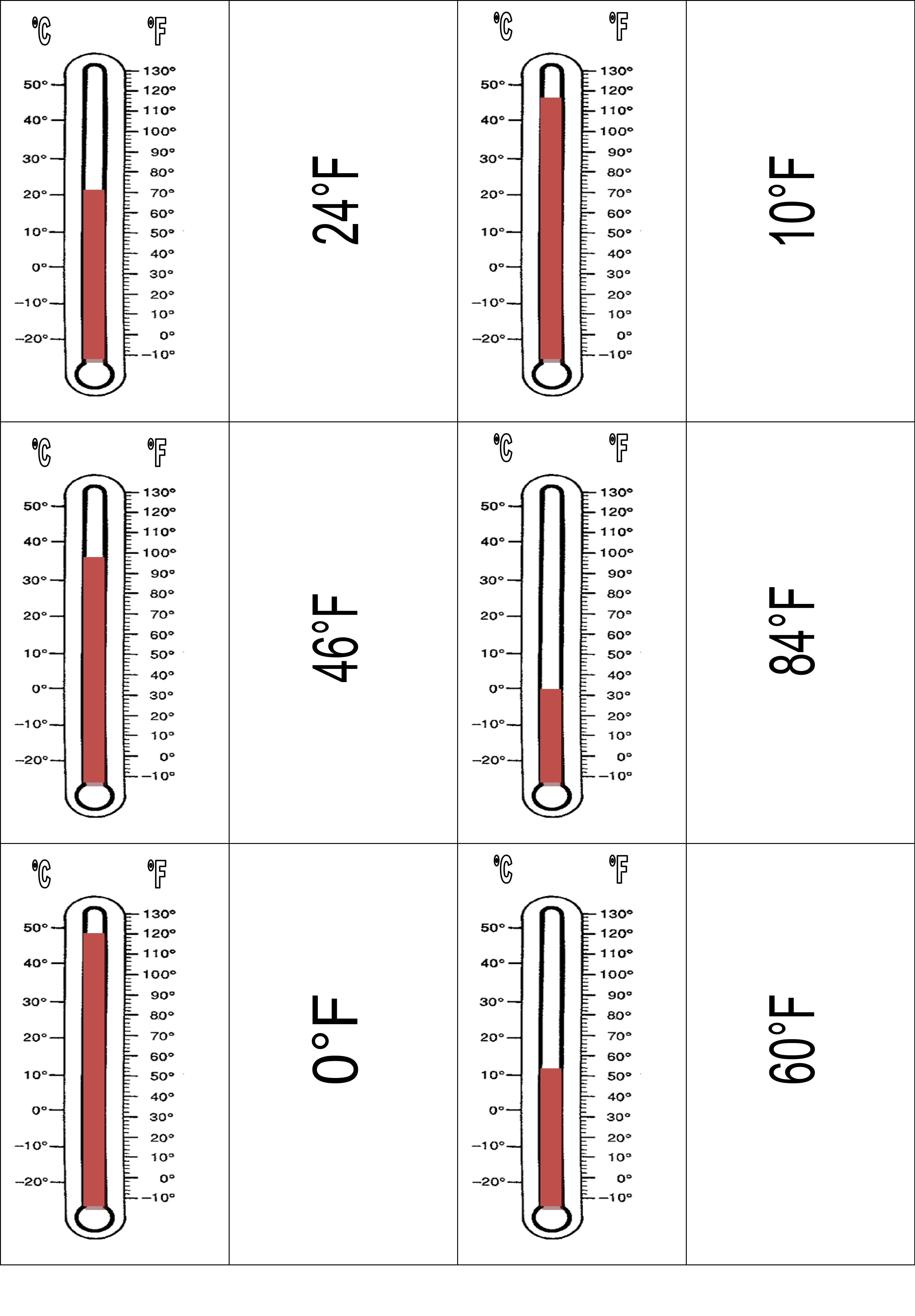 Part 1 Of 2 Temperature Matching Game