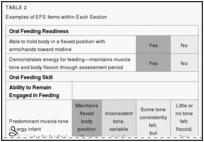 The Early Feeding Skills Assessment For Preterm Infants Preterm Neonatology Skills