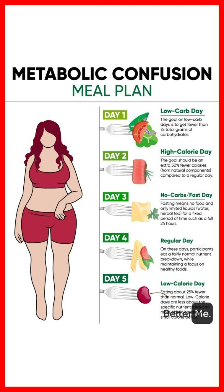diet and exercise plan for golfers
