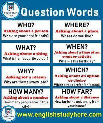 12 Tenses Forms And Example Sentences Example Forms Apprendreanglais Apprendreanglaisenfant Angl Apprendre L Anglais Verbes Anglais Vocabulaire Anglais