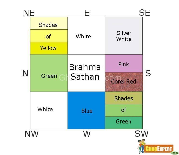 Colors According To Vastu Bedroom Paint Colors Benjamin Moore Bedroom Paint Colors Living Room Colors