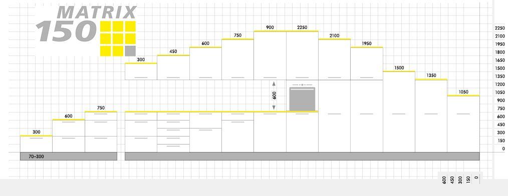 Kitchen Planner Plan your kitchen online nolte-kitchens - küchenplaner online nolte
