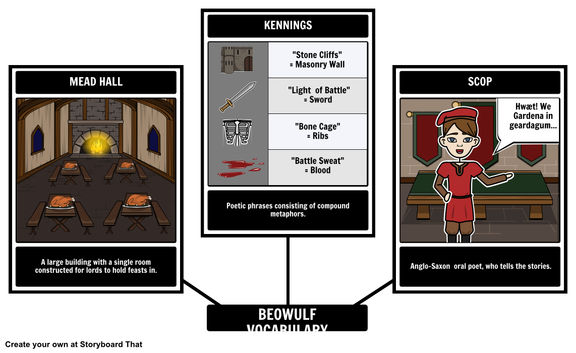 Beowulf  Visual Vocabulary Board Storyboard ThatS Spider Map