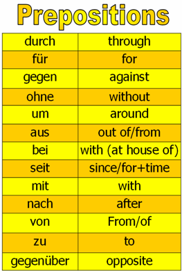 German Prepositions | Deatschhhhh