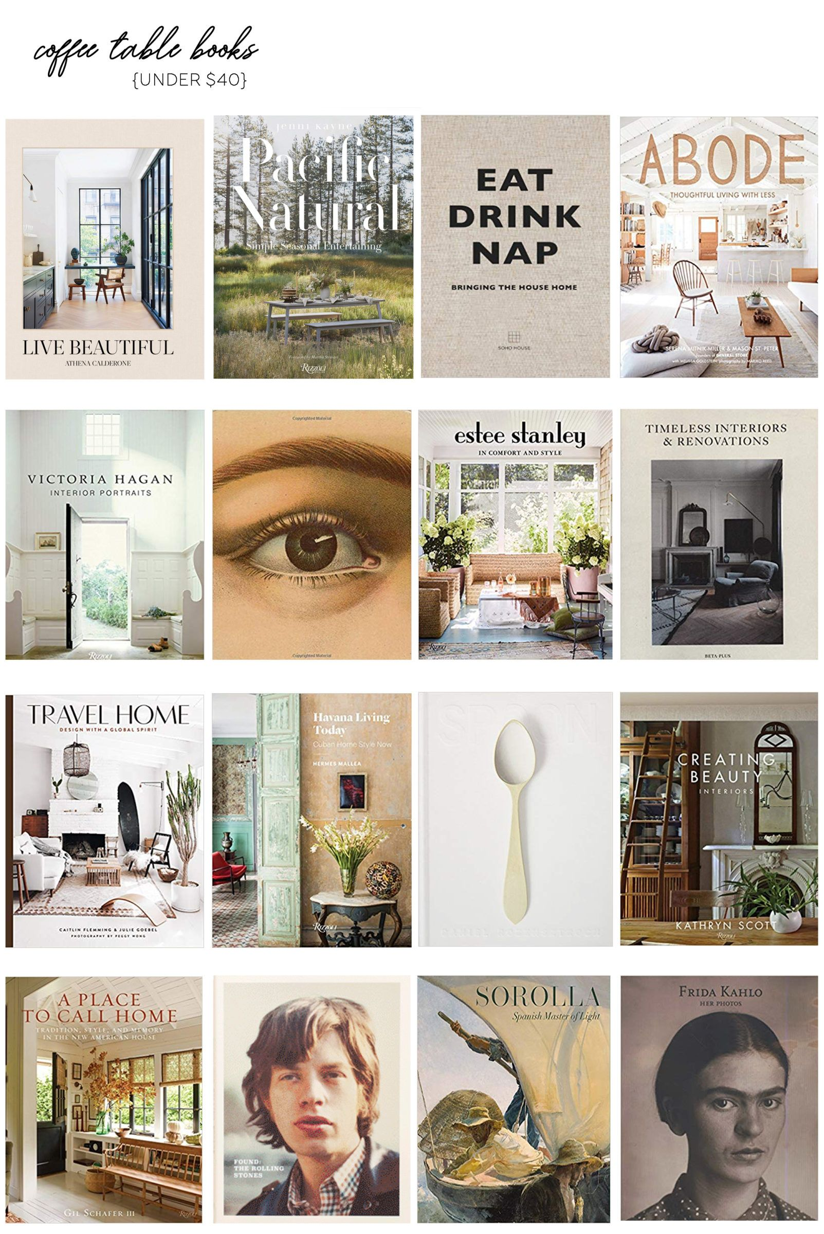 Coffee Table Books Under 40 Best Coffee Table Books Coffee