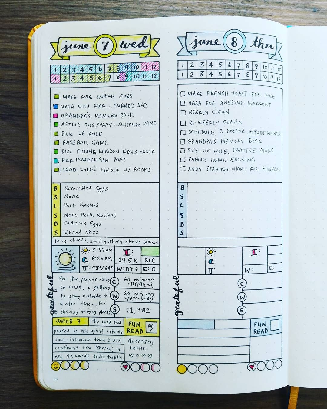 New bullet journal setup daily spread june 2017 week 23 new bullet journal setup daily spread june 2017 week 23 yesterday you saw malvernweather Image collections