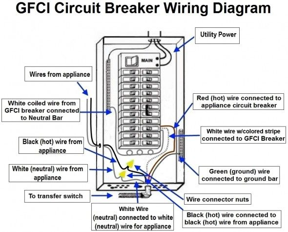 Wiring A Breaker Box Diagram di 2020 (Dengan gambar)