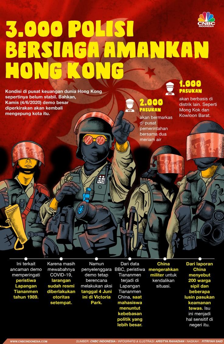 Infografis/3.000 Polisi Bersiaga amankan Hong Kong