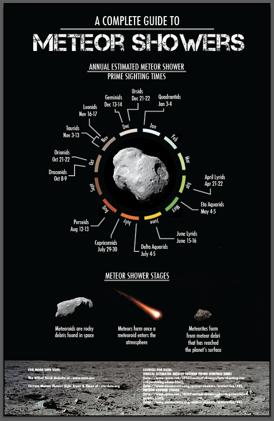 Asteroid image for average meteorite vs. meteor size graph ...