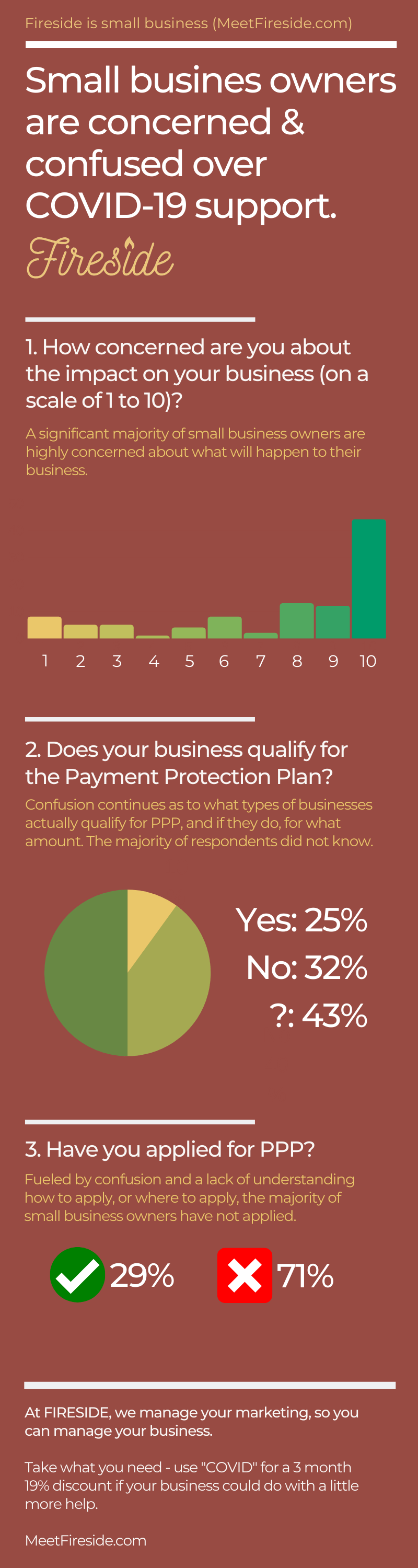 Pin on Business Infographics