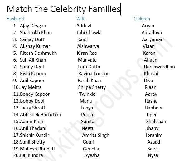 Match The Celebrity Families Kitty Party Game Kitty Party Games Cat Party Party Games For Ladies