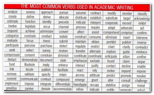 essay #essayuniversity essay compare and contrast example - analysis essay example