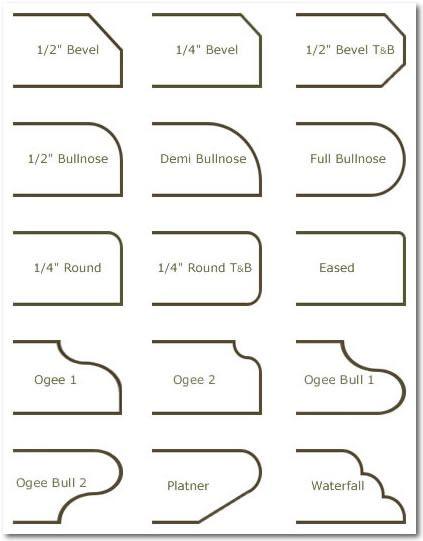 More Granite Edge Options Granite Edges Grey Interior Design