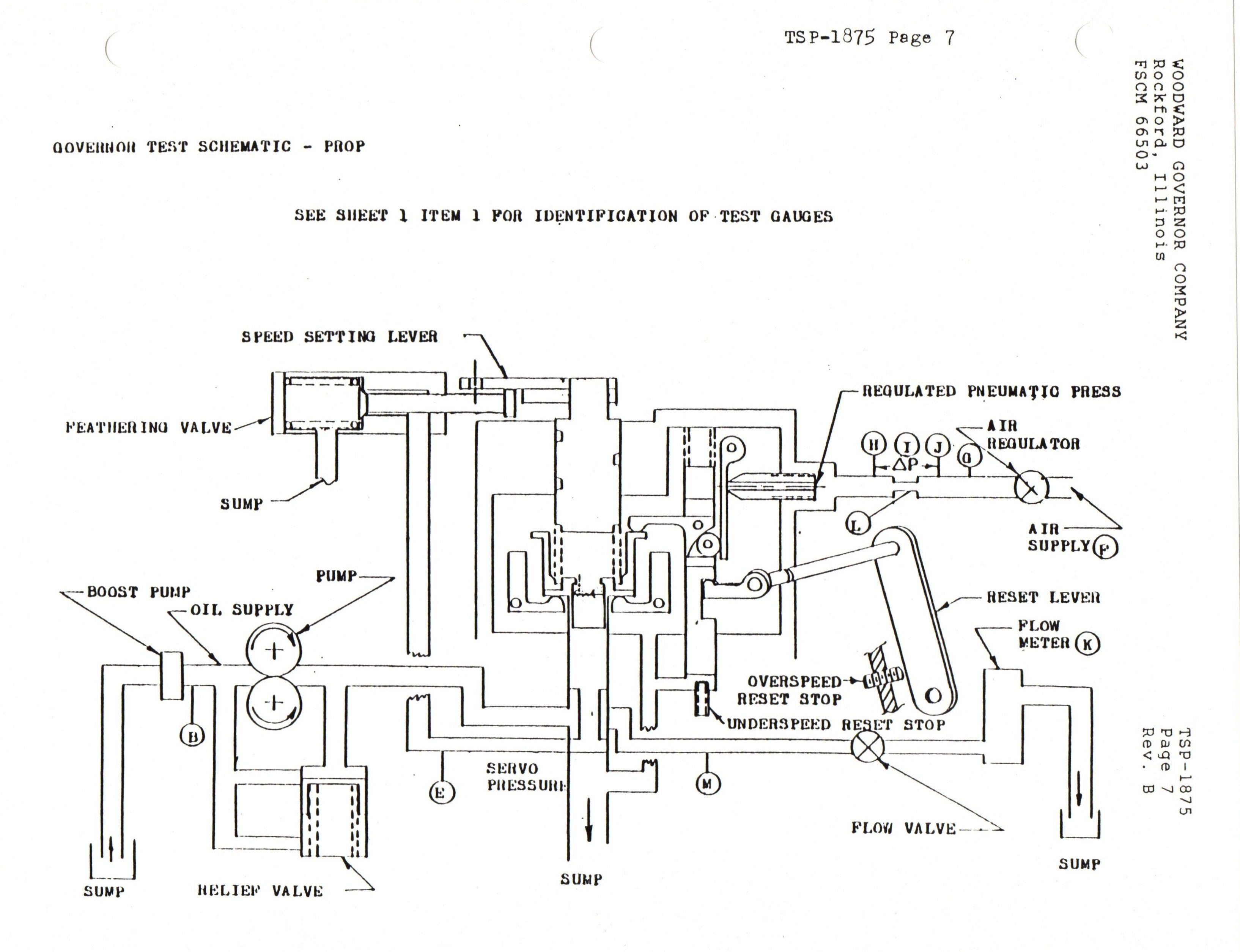 Woodward Propeller Governor Schematic | Schematic drawings ... on