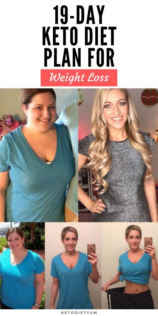 19-Day Keto Diet Meal Plan and Menu for Beginners (Fast Fat Loss!) #diet