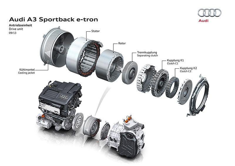 Despiece motor eléctrico transmisión Audi A3 e-tron