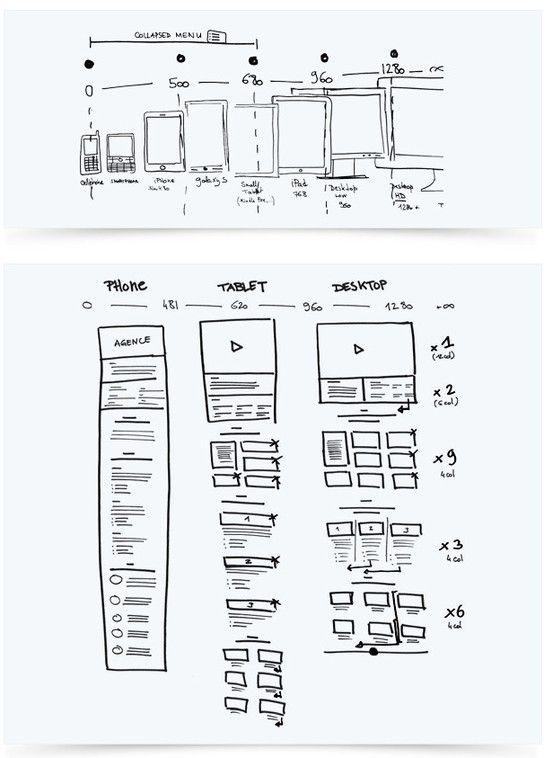 Start Up Guide To Design Responsive Websites Responsive Web