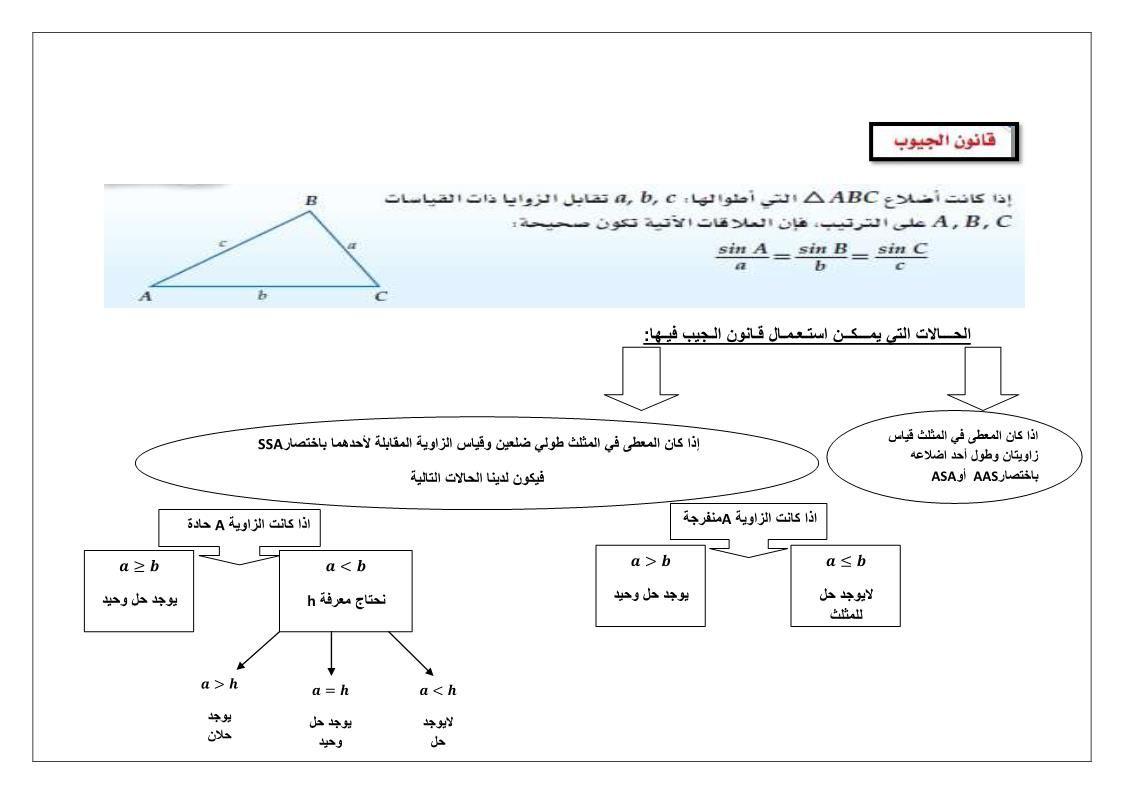 الرياضيات المتكاملة خريطة قانون الجيوب للصف العاشر Chart Line Chart