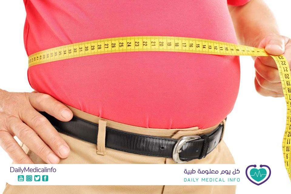 تعرف على أساسيات رجيم الكرش خلال المقال التالي Medical Bags Belt