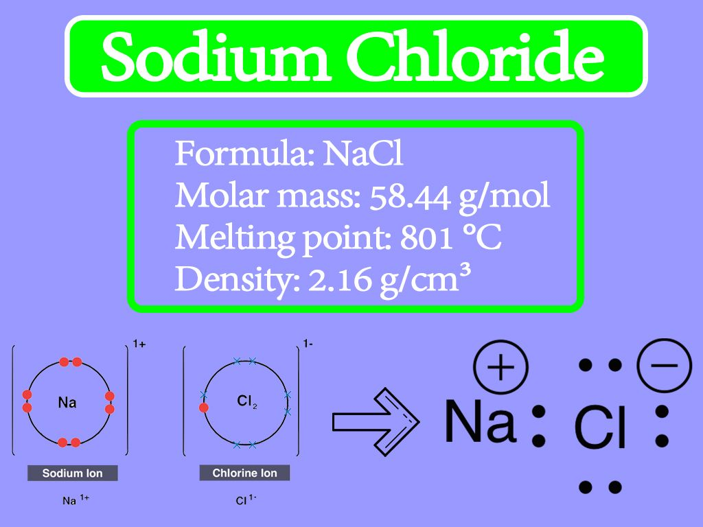 Sodium Chloride Properties Why Sodium Chloride Is Soluble In Water In 2020 Sodium Chemistry Chemistry Notes