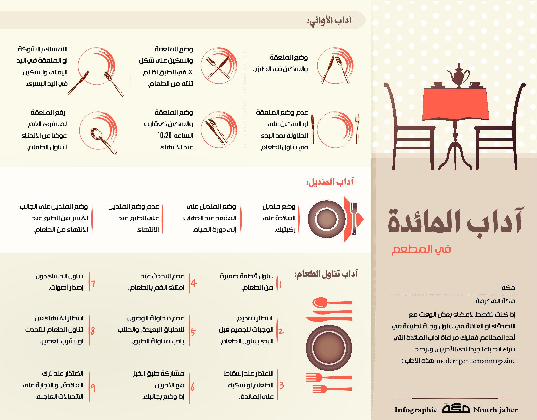 آداب المائدة في المطعم صحيفة مكة انفوجرافيك منوعات Infographic Makkah 10 Things