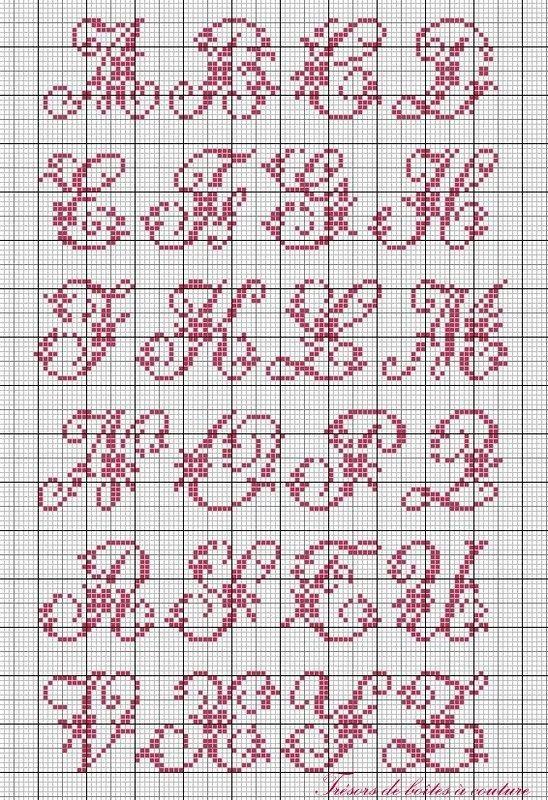 Pin von Wilma Nieves auf Cross stitch | Pinterest