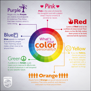 Look Here To Find Out What Your Favorite Color Means And How