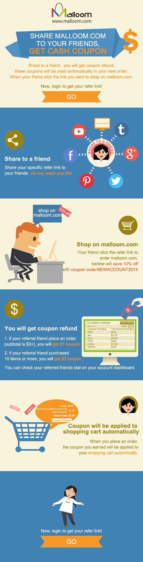 share malloom to your friends,get cash coupon.