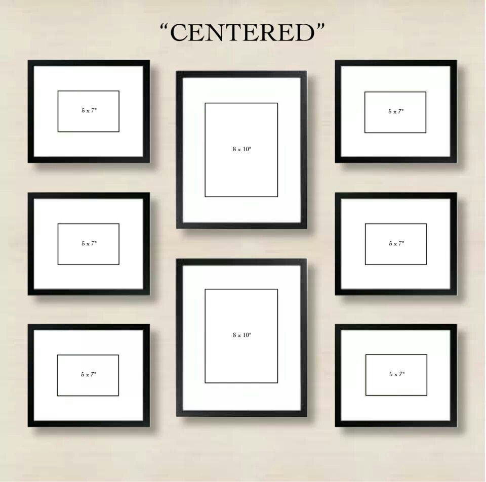 Pin By Jennifer Beasley On Decorating Gallery Wall Layout Photo Wall Gallery Frames On Wall