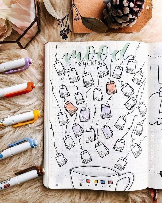 Unique Bullet Journal Mood Tracker Ideas to Keep You Mentally Equipped  The Thrifty Kiwi 30 Unique Bullet Journal Mood Tracker Ideas to Keep You Mentally Equipped Diys30...