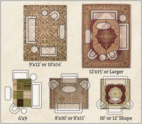 Living Room ~ Area rug size and placement (easy how to diagrams ...