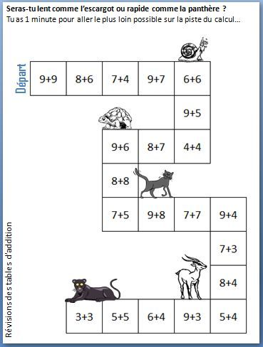 Calcul petite piste pour r viser les tables d 39 addition - Calcul mental table de multiplication ...