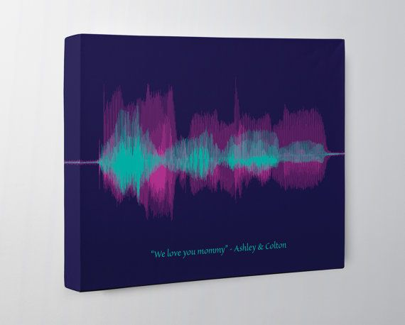 Great gift idea! Send us your personal message or song for your mom or dad recording and we will turn it into a beautiful art piece.