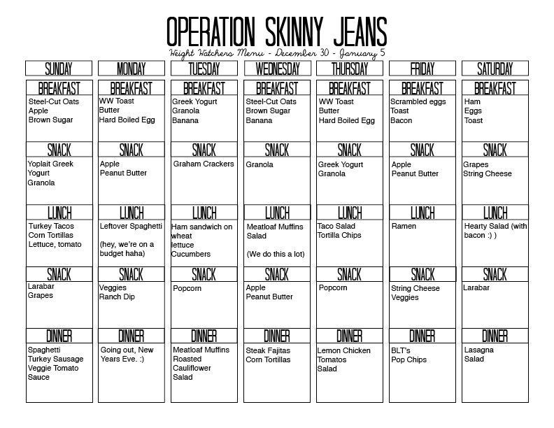 Operation Skinny Jeans: Weight Watchers Menu Dec 30- Jan 5- Weekly