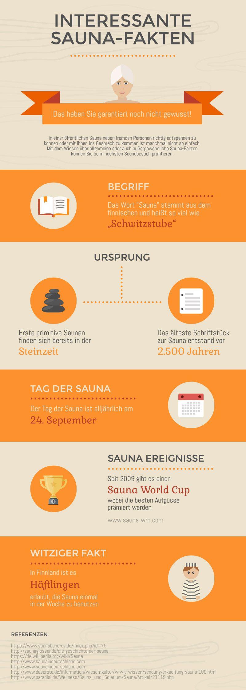 Erfreut Oberflächenanatomie Sehenswürdigkeiten Bilder - Anatomie Von ...