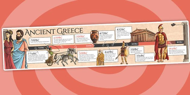 Printable Ancient Greece Timeline from Twinkl (by subscription ...