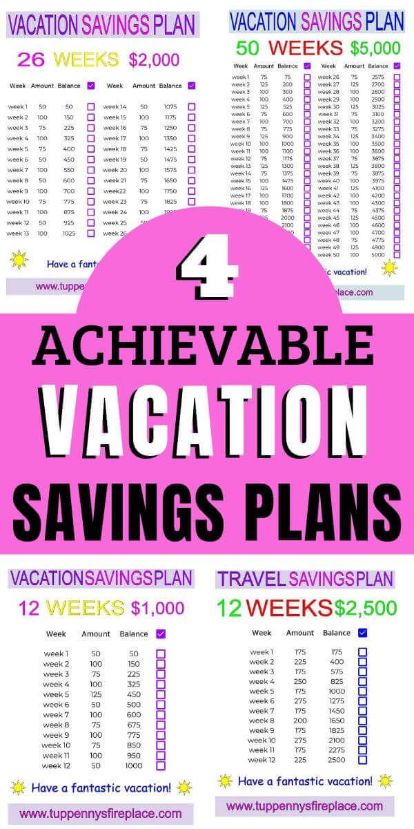 Urlaubssparplan, was, wann und wie man spart