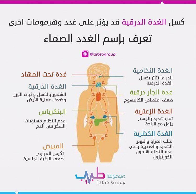 Pin By Dimous Gogo On صحة جمال وتغذية Instagram Posts Health Medicine