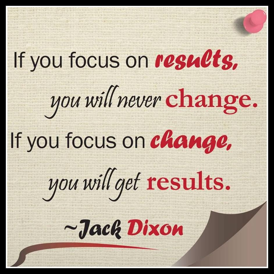 Image result for Thought for the day