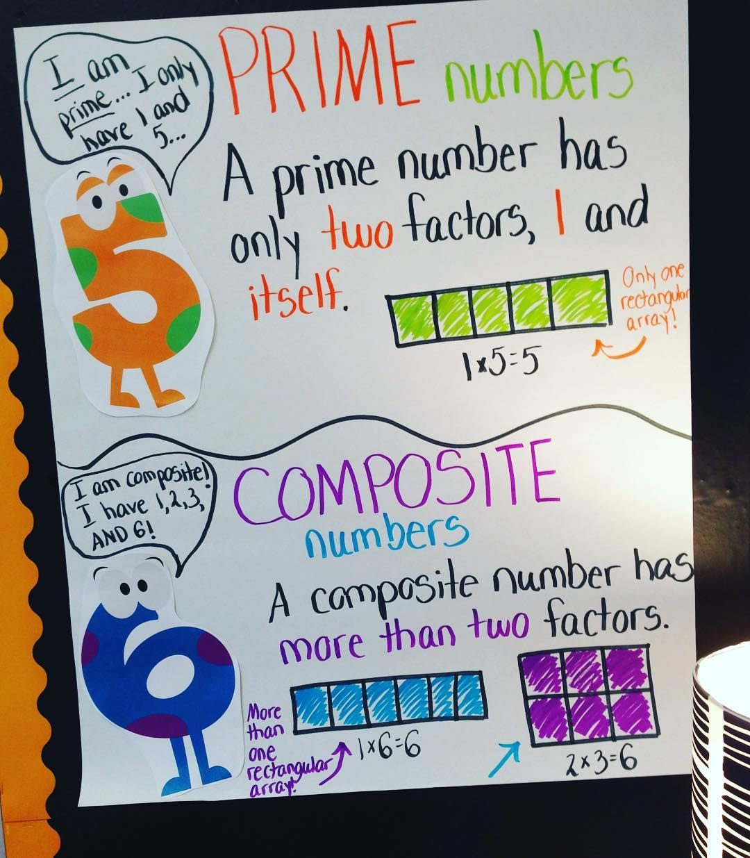 Prime & Composite Numbers {Anchor Chart} | Ladybug\'s Teacher Files ...