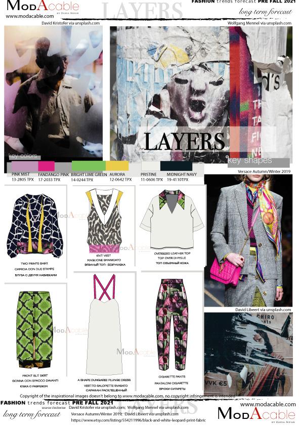 Home In 2020 Fashion Trending Moodboard Vintage Kids Fashion Fashion Trend Forecast