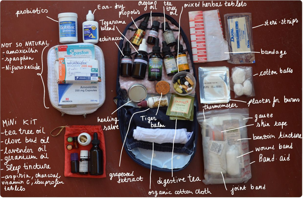 Herbal First Aid Kit For The Zero Waste Voyager First Aid Kit
