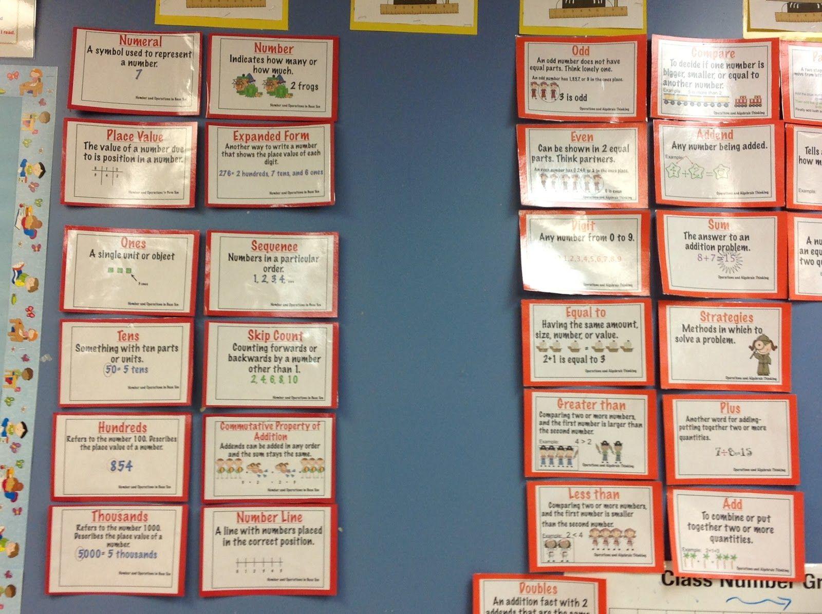 Great Idea Math Word Walls And Vocabulary Flip Books