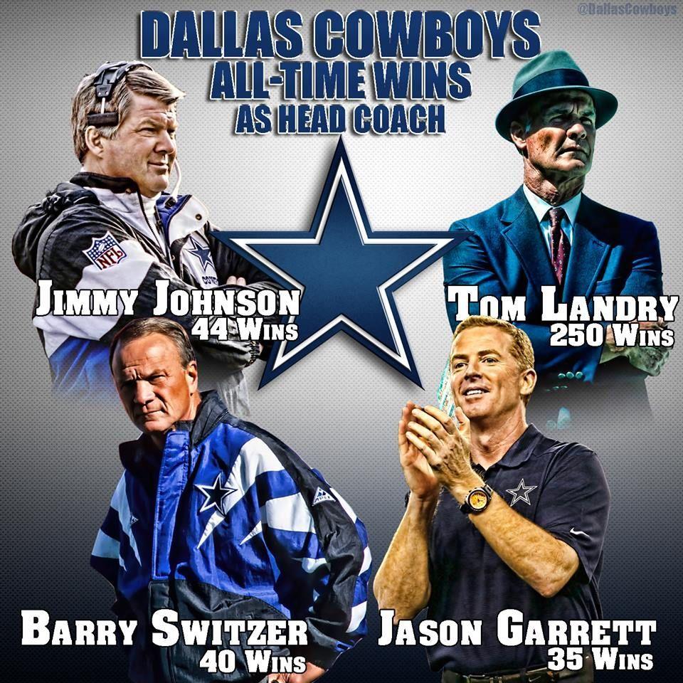 nfl official Dallas cowboys coaches, Dallas cowboys