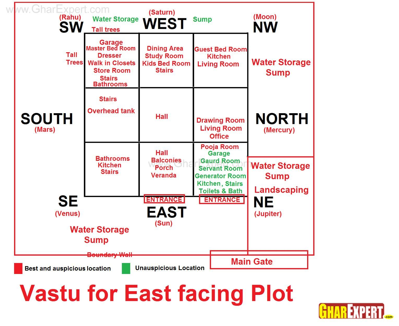 Vastu for east facing plot vastu pinterest house for Apartment plans as per vastu